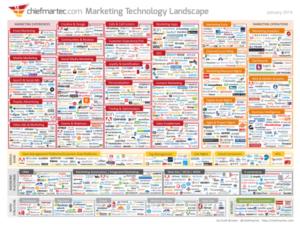 marketing_technology_jan2014_600